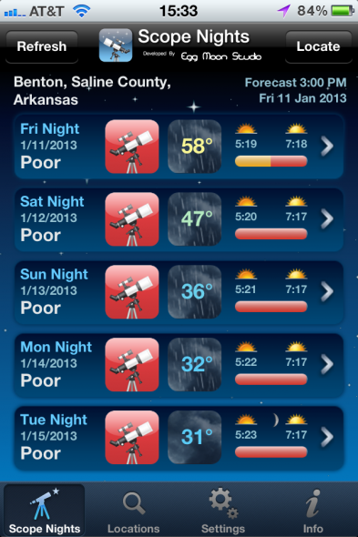 Scope Nights Forecast
